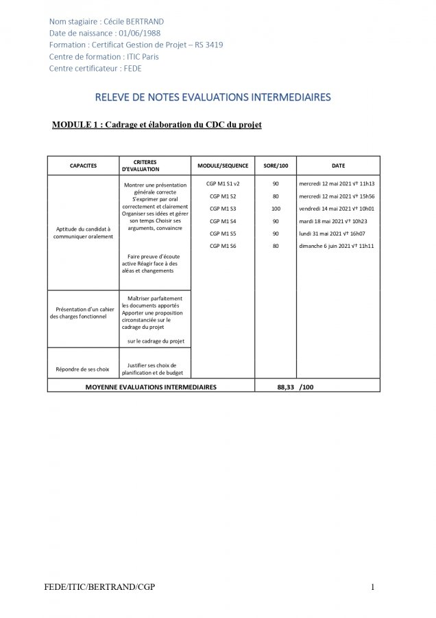 BERTRAND Cecile Notes Modules page 0001